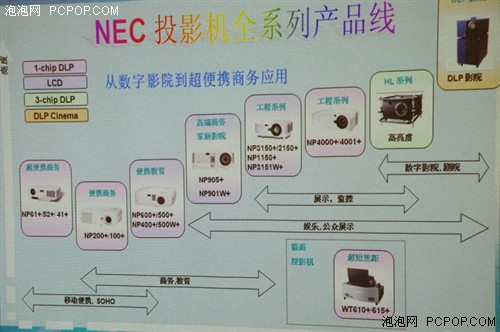 以质量技术取胜 专访NEC佳杰科技高层