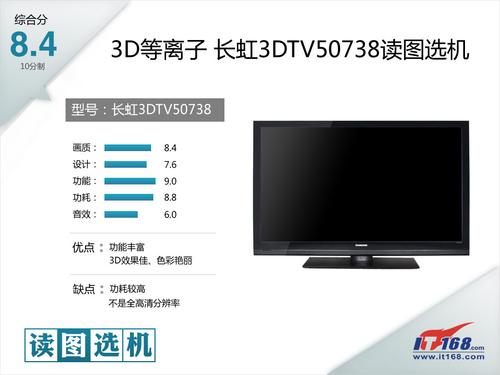 长虹50�伎烀攀�3D等离子电视评测