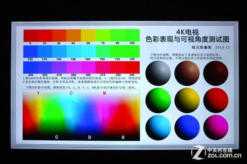 CCTV 4K UHD廣播格式碼率和文件規范研究項目. docx